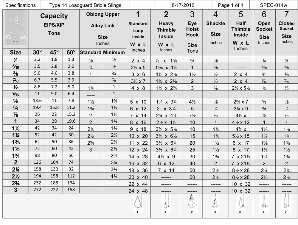 Nice wire rope sling capacity chart crest electrical and wiring enchanting crosby wire rope sling capacity chart composition greentooth Images