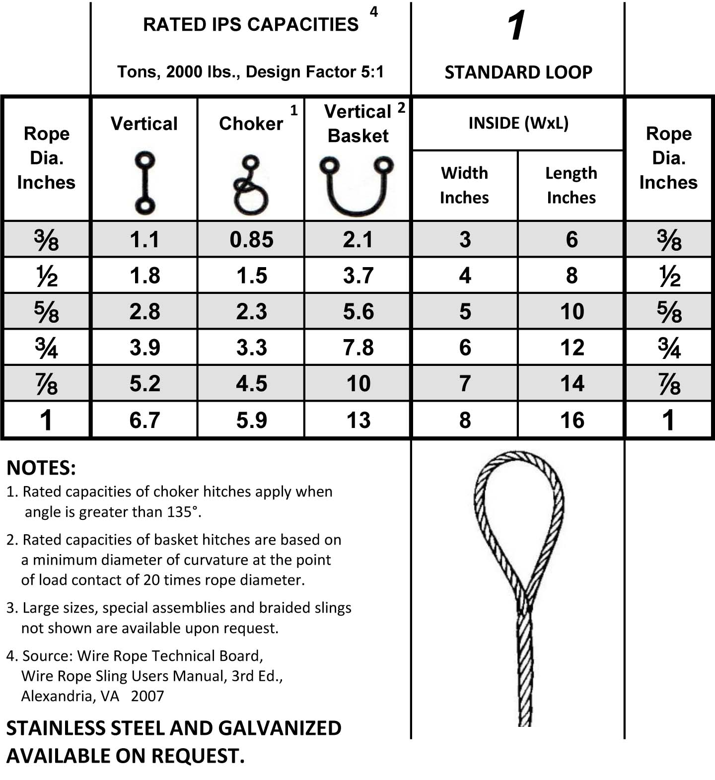 Wire Rope Slings For Sale | Loadguard Single Leg Slings | Brown And ...